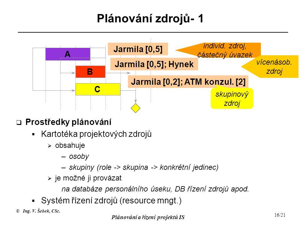 Jarmila [0,2]; ATM konzul. [2]